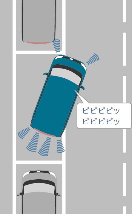 【ニュース】トヨタのルーミーとタンクに、歩行者も検知する衝突回避支援システム「スマートアシストIII」採用