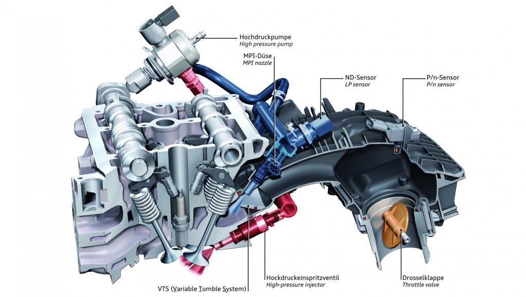 VW最強の4気筒はアウディ仕込みのハイパフォーマンスエンジン
