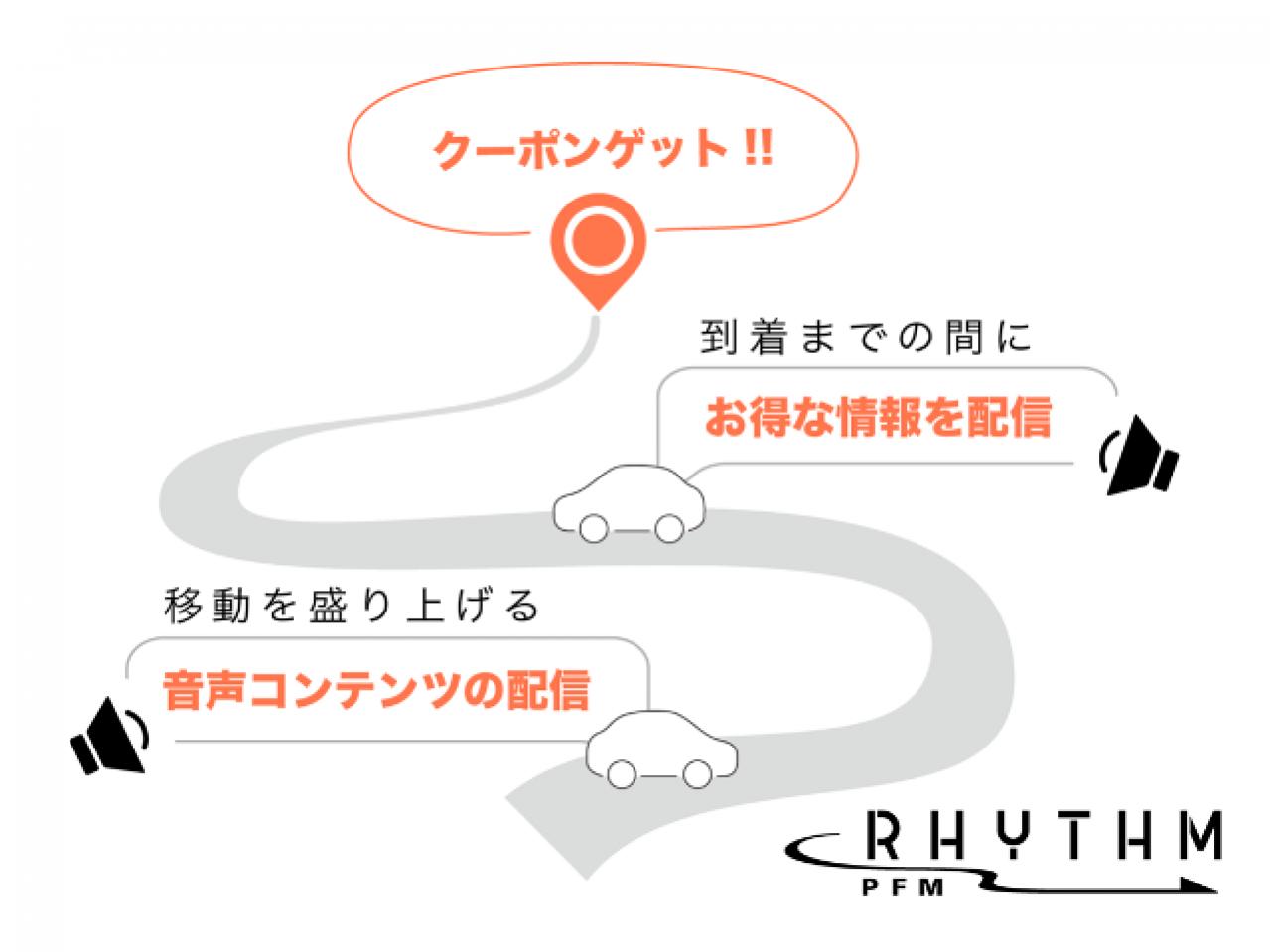 アイシン精機:知多半島道路沿道で「次世代広告システム」の実証実験を実施