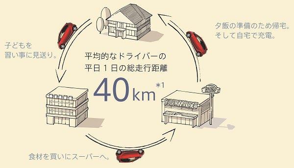 先駆者の苦悩?? 日本初量産EV 三菱i-MiEVが窮地に立ちつつしぶとく生き残る事情