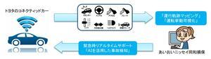 あいおいニッセイ同和損保、トヨタ:コネクティッドカーデータを活用する事故対応サービス「テレマティクス損害サービスシステム」を開発