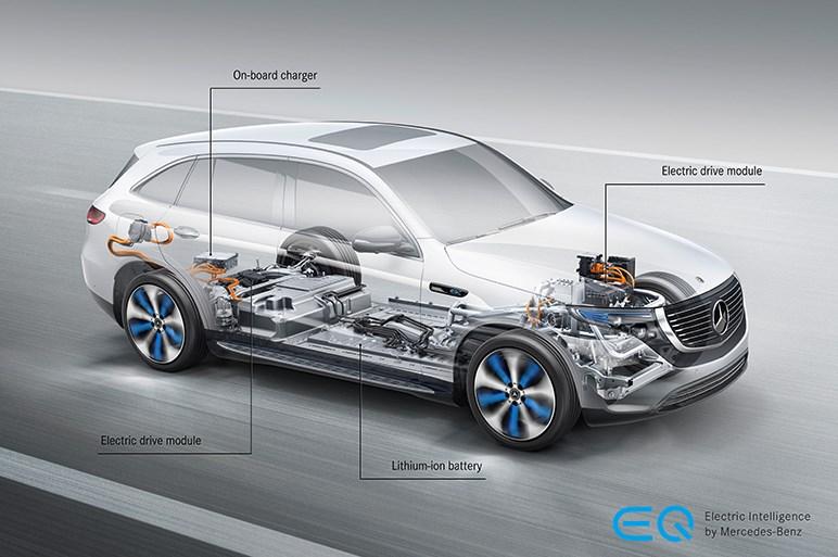 メルセデス、EVシリーズの第一弾「EQC」を欧州で発表