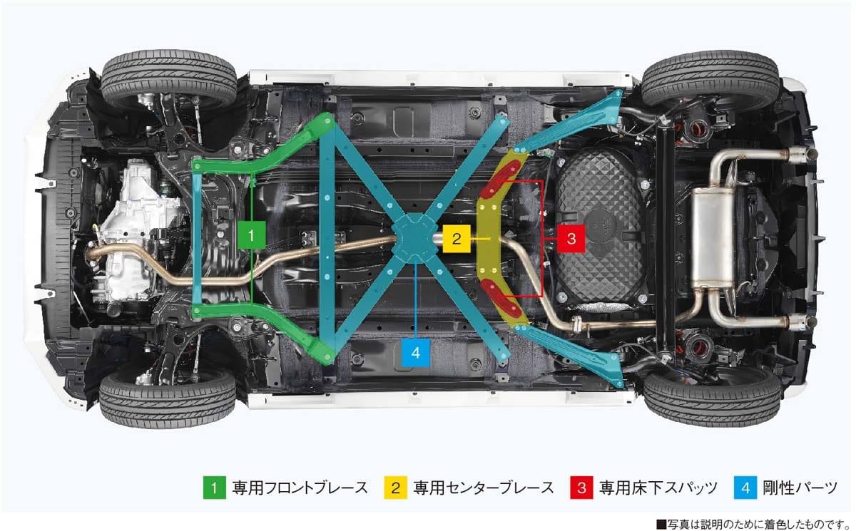 コペンの第4モデル「GR SPORT」を発表! トヨタとタッグを組んだ本格スポーツモデル【新型車レポート】