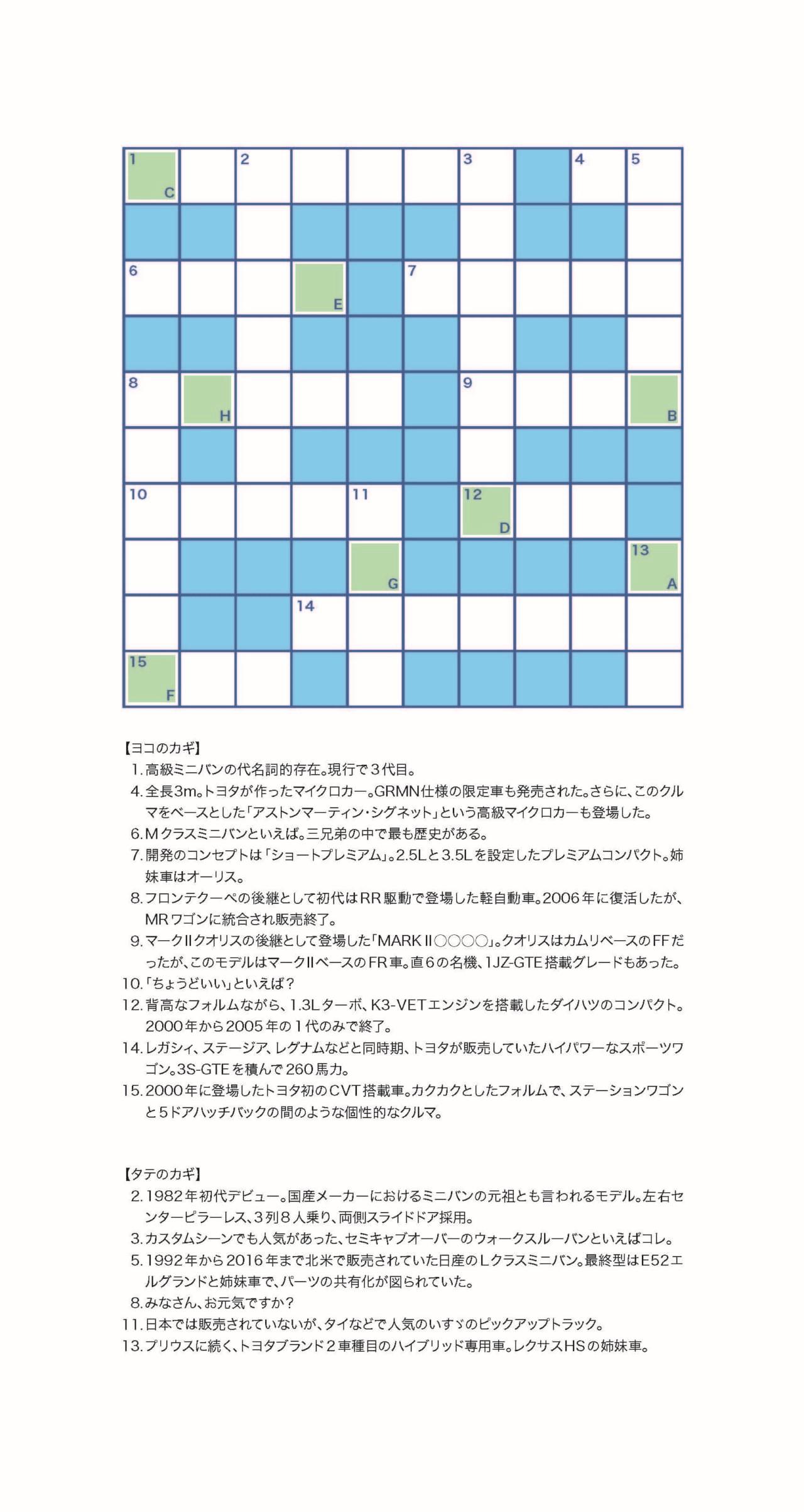 【超難問!?】ググらず解ける!? アルファベットで車名クロスワード作ってみました!