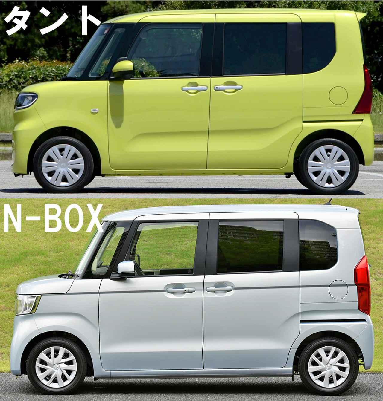 【絶対比較】軽自動車ナンバー1をかけて激突するタントとNボックスのハイトワゴン対決!