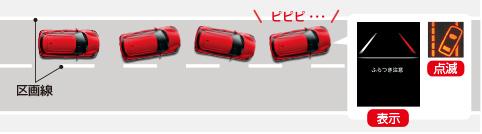 ベーシックグレードでも快適な走りを実現!安全装備が充実したスズキ「スイフト XGリミテッド」