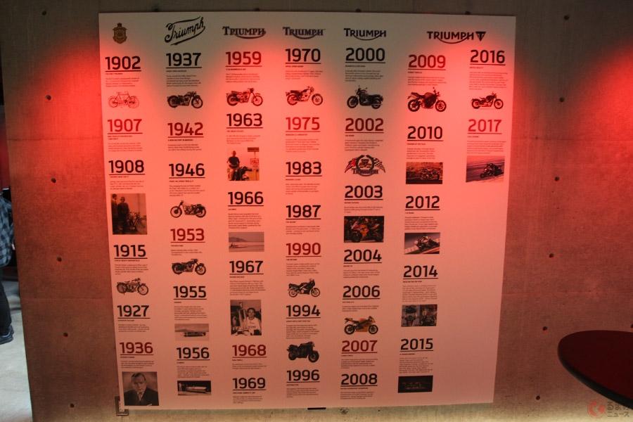 """トライアンフの新型モデル2台が日本上陸 """"ファッショナブルでカジュアル、乗って楽しい""""を実現"""