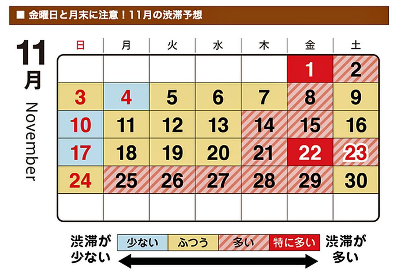 【高速道路情報】首都高が11月の渋滞予想カレンダーを発表