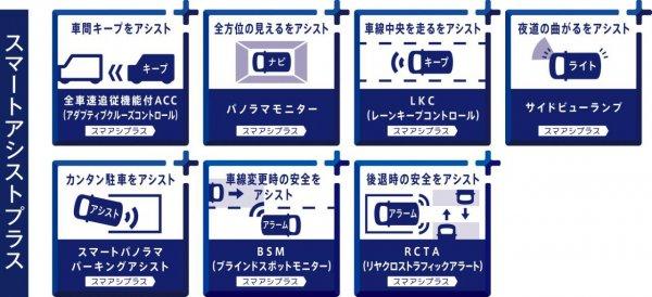 【トヨタとダイハツ版で顔が違う!  これは売れるぞ!!】ダイハツ ロッキー&トヨタ ライズ発表!!