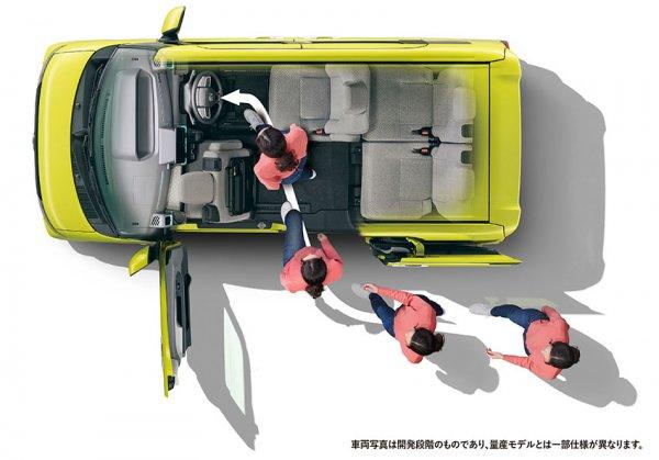 【売れ筋超ハイトワゴンの本命】 N-BOX スペーシアに殴り込み!! 新型タントはここが推し!!