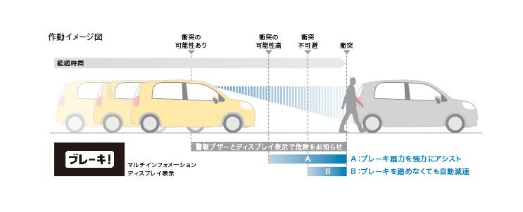 """トヨタの""""プチバン""""、ポルテとスペイドが一部改良で安全装備を充実"""