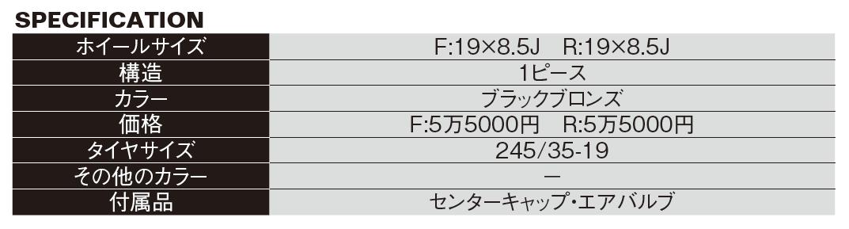 【50系エスティマカスタム最前線】連載 #05 お気に入りのホイールを選ぶ! 今年の新作を合成マッチング!