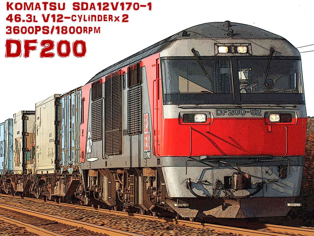 【モンスターマシンに昂ぶる 011】日本最強・最速を誇るディーゼル列車たち