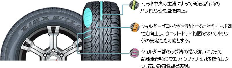 住友ゴム、アメリカで人気のファルケン「4×4&SUV用タイヤ」を日本でも販売開始