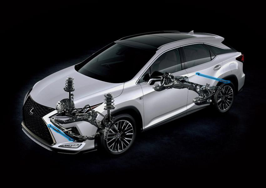 レクサス「RX」をビッグマイナーチェンジ