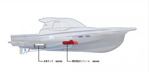 ヤンマー:舶用燃料電池システムの開発を開始、トヨタMIRAI用ユニットを活用