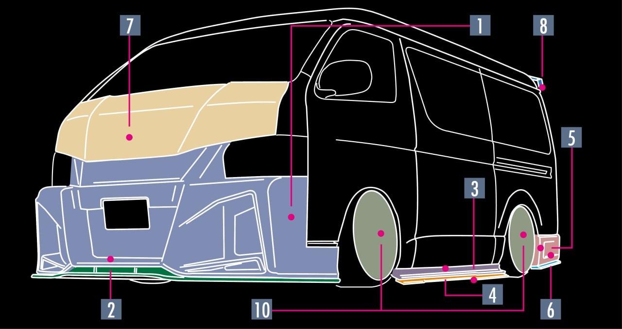 トヨタ・200系ハイエースワイドロングに! 空力にも積極的に配慮した、Kuhlの超絶スポーツバンパー!!