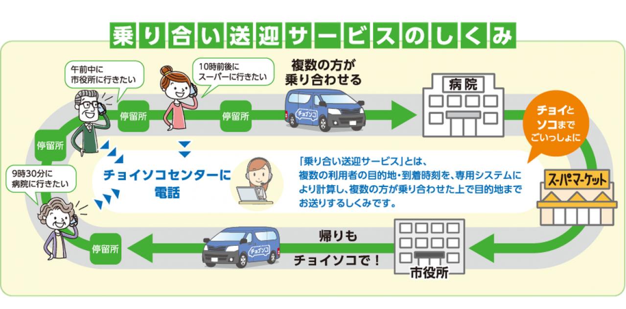 アイシン精機:乗り合い送迎サービス「チョイソコ」岐阜県各務原市で10月から運行開始