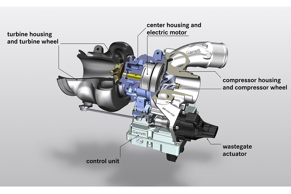 AMGが電動ターボを市販モデルに近く搭載へ。ホンダほかF1参戦メーカーの新たな技術トレンドになるか?