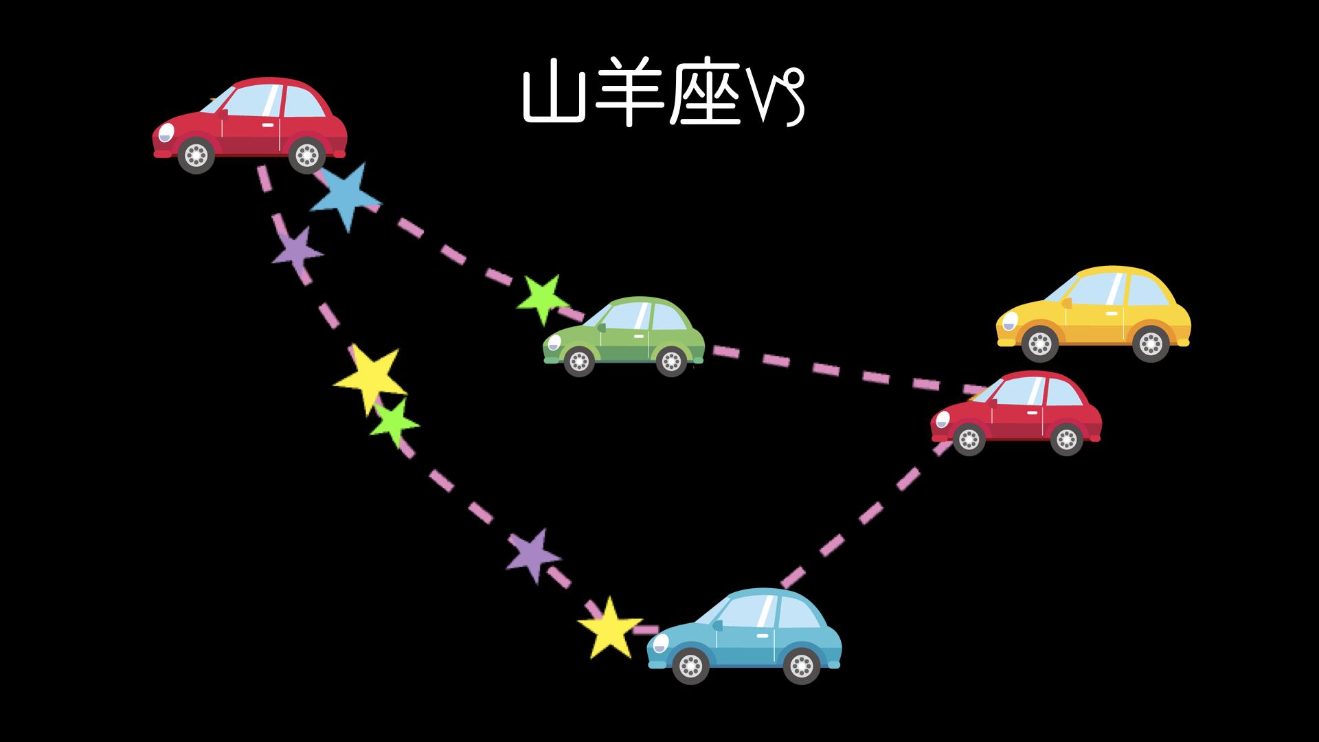 【CarMeで12星座占い】今週のあなたの運勢は?ー9月3日~9月9日