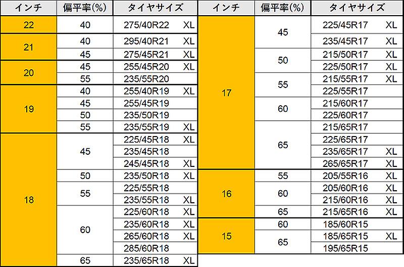 コンチネンタル 新開発スタッドレスタイヤ「ノース・コンタクト NC6」発売