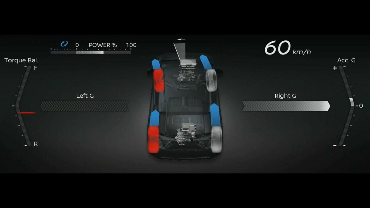 日産、GT-Rの技術を応用したEV向け新開発の4輪制御技術「e-4ORCE(フォース)」を発表