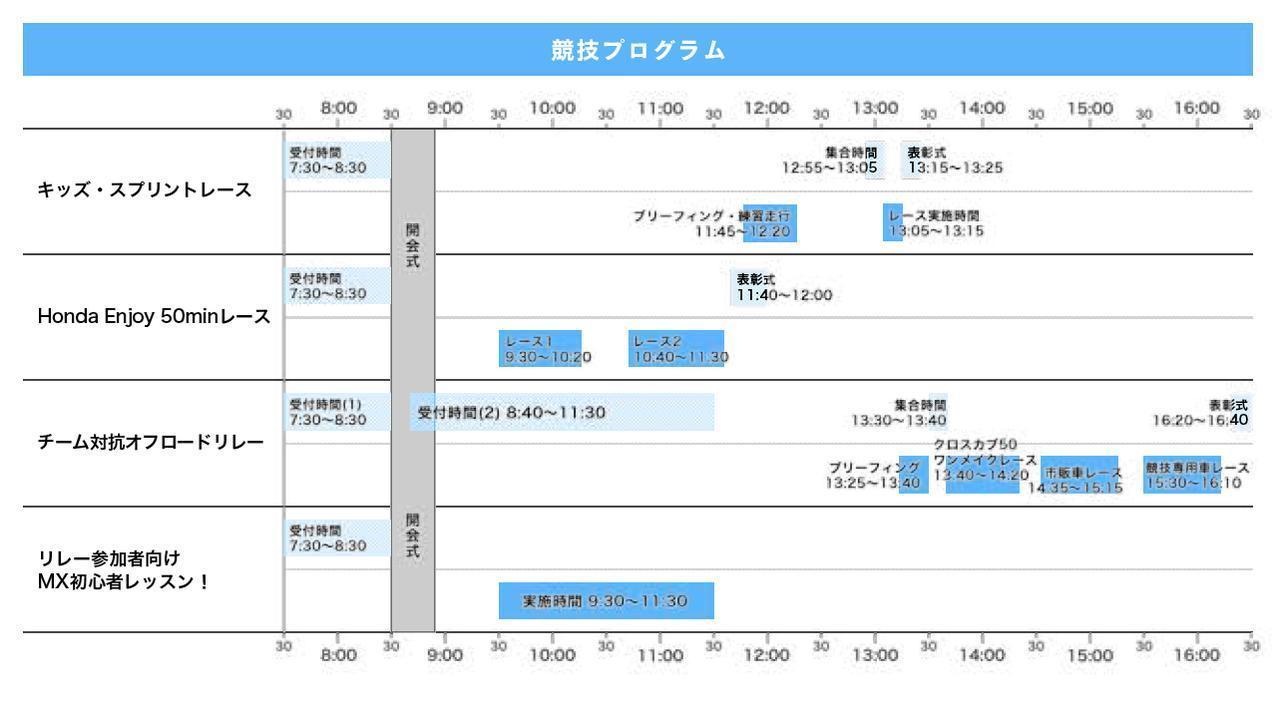 【イベント】11月17日はみんなでOFFしよう!「ホンダオフロードミーティング2019」関東大会が埼玉オフロードヴィレッジで開催!