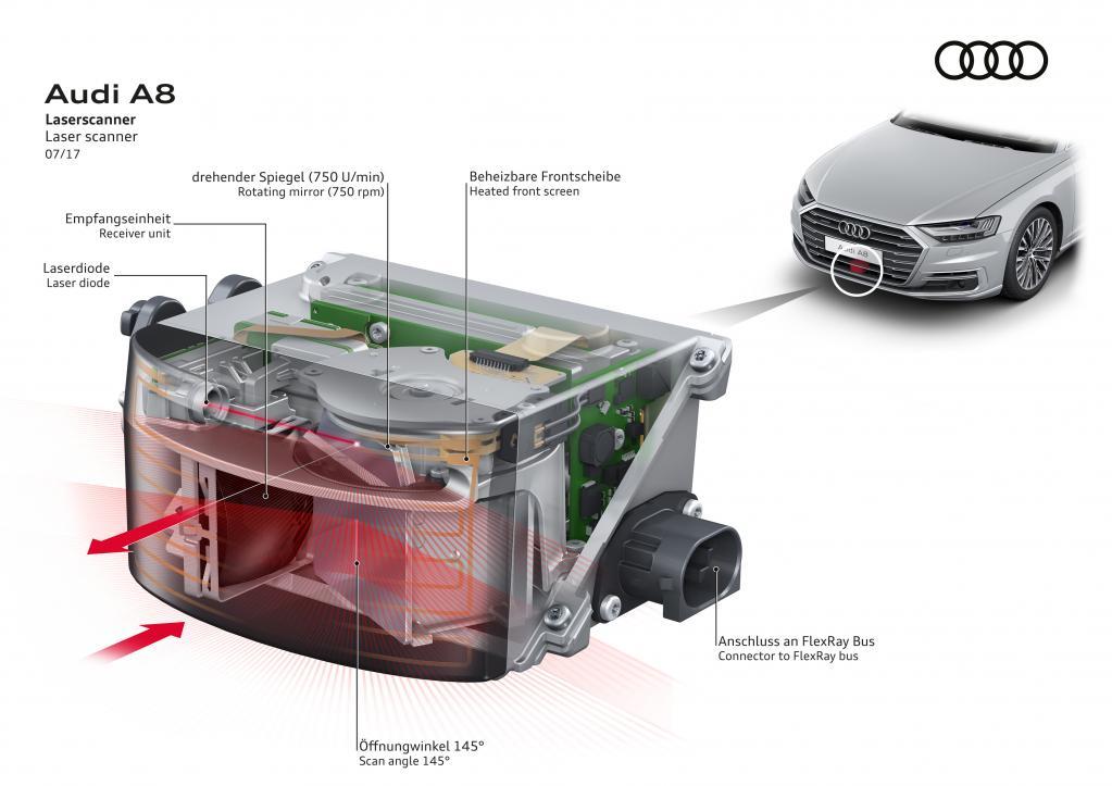 赤外線レーザーレーダーと赤外線レーザースキャナーとミリ波レーダーの違い、わかりますか