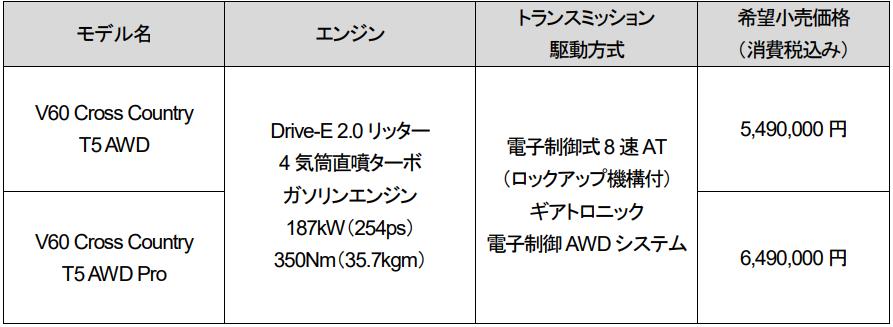 ボルボ、新型「V60クロスカントリー」予約受付開始