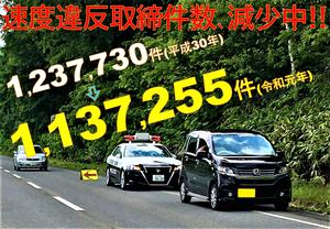 えっ? 大幅減少中のスピード違反検挙件数とは裏腹に、なぜか超過速度15km/h未満の検挙数が7倍!に増加中!