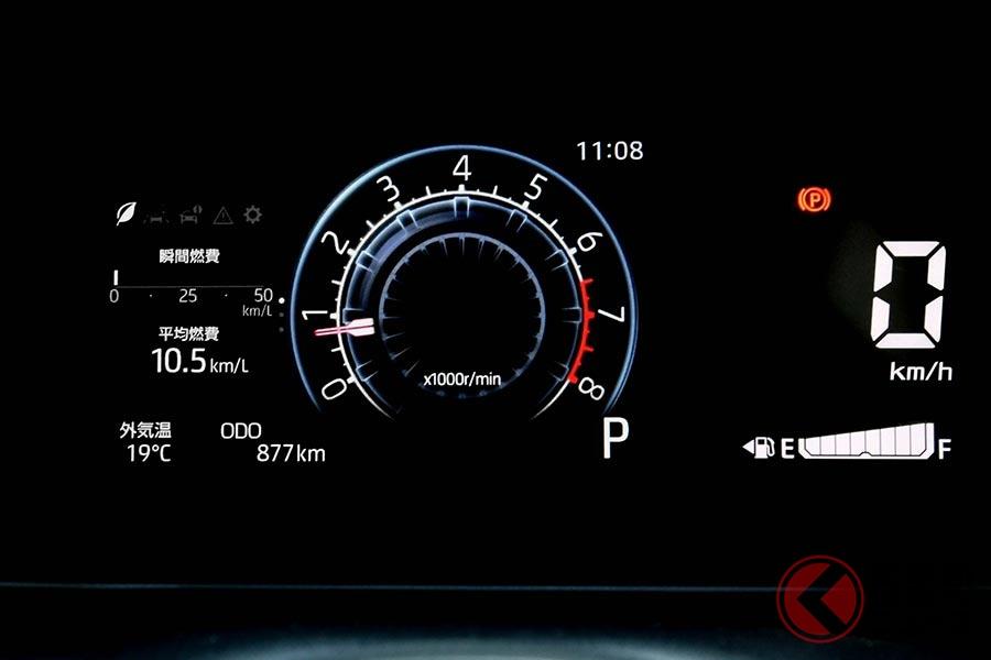 新型「ライズ」好調でC-HR不調!? トヨタ全店併売で2020年は激しい同士討ちが加速か
