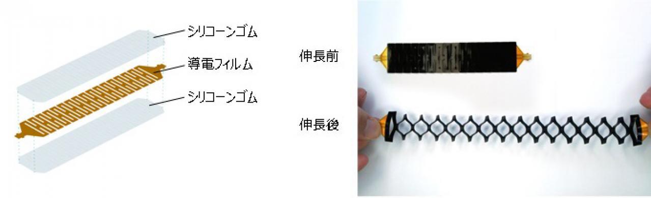 朝日ラバー:耐久性に優れた新しい伸縮配線を開発