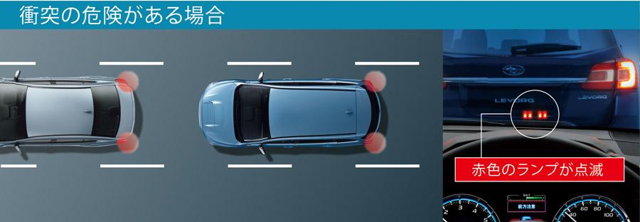 スバル「レヴォーグ」の変遷 シリーズ2 安心安全性能の進化 2015年モデル(Bタイプ)
