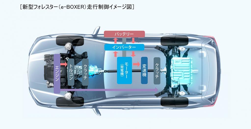 新型スバル・フォレスター、今なお目標台数を上回る受注が続く〈SUBARU FORESTER〉