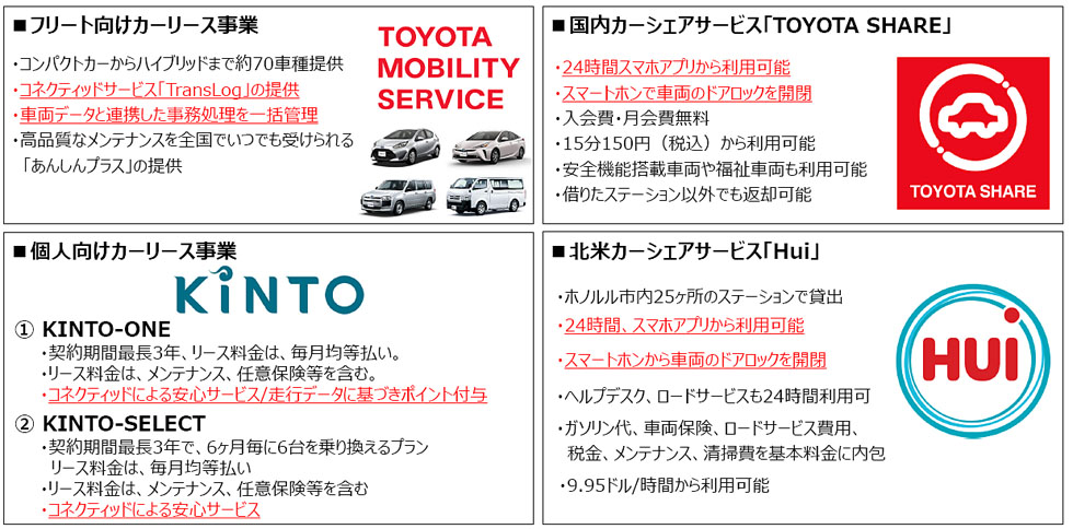 トヨタの次世代モビリティ戦略 MaaSとコネクテッドの展開を考える