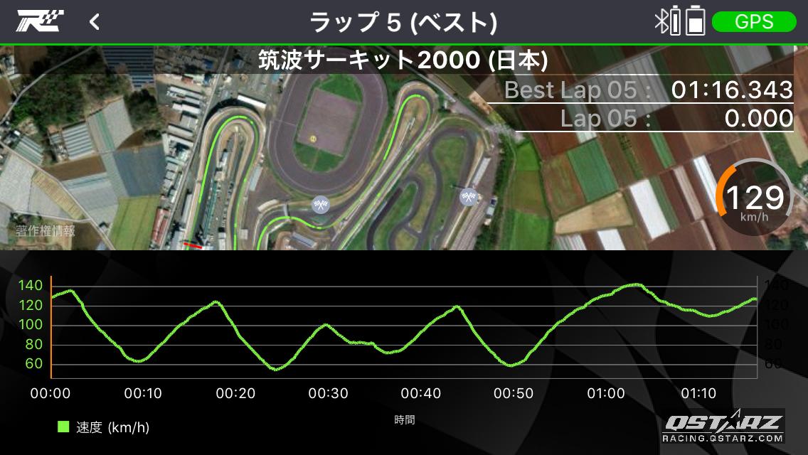 タイムもライン取りも速度も完全マル裸! サーキット用GPSデータロガーの高性能っぷりが凄い