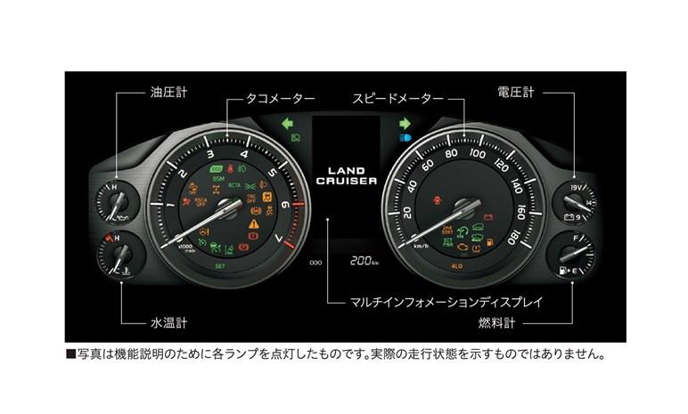 日本が誇る本格四駆「ランドクルーザー」の特徴をチェックした
