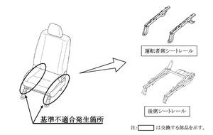 【リコール】ダイハツ タントのシートレールに不具合