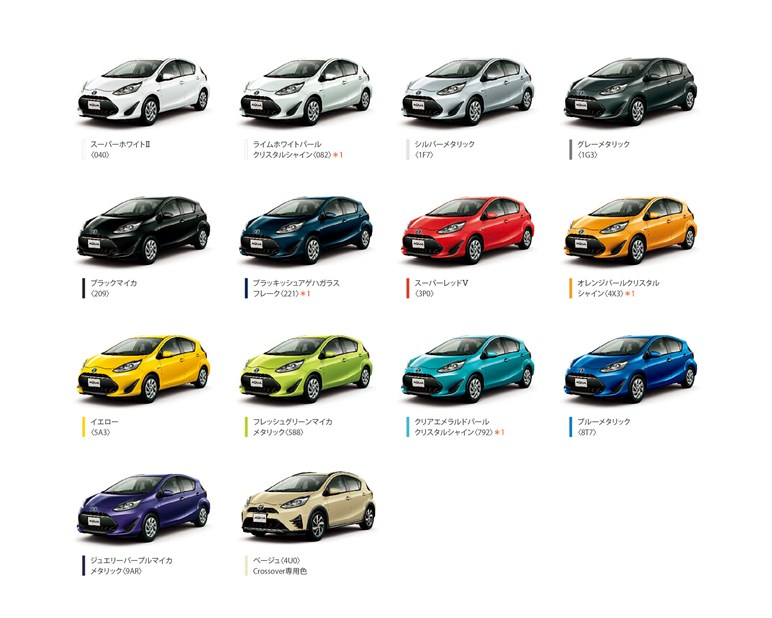 モデル末期のトヨタ「アクア」を選ぶ理由