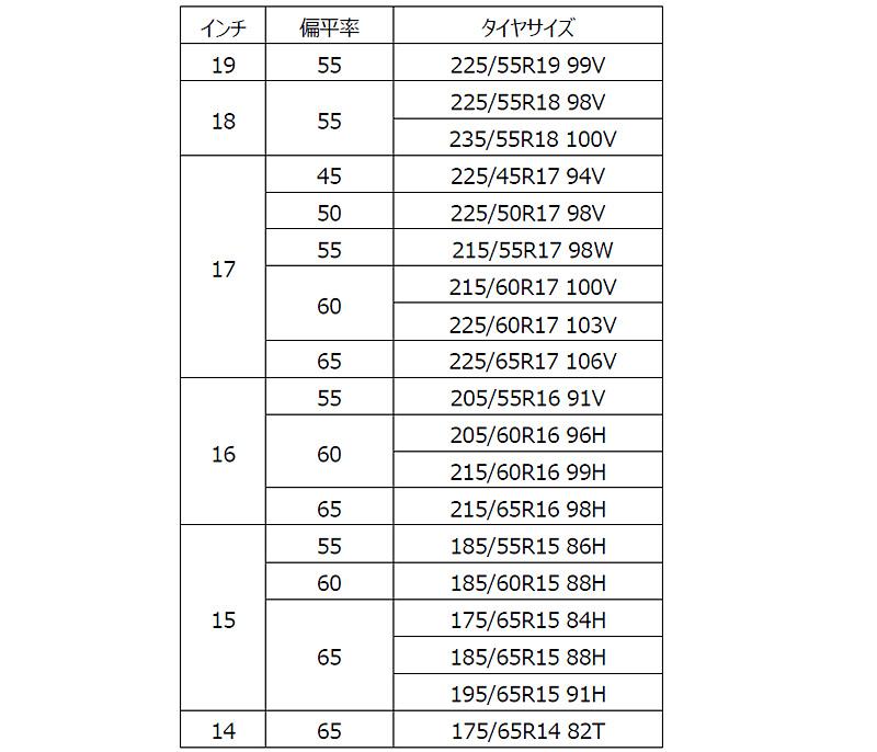 横浜ゴム オールシーズンタイヤ「ブルーアース-4S AW21」を2020年1月から販売