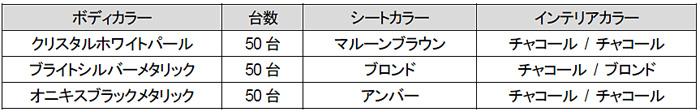 ボルボ 限定車「XC90 T5 AWD ノルディックエディション」発売、XC90の一部仕様も改訂