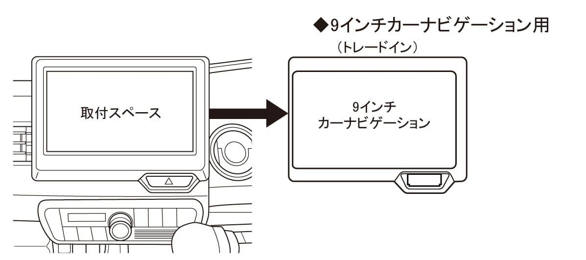 N-BOXに市販の大画面9インチナビが装着できる! カナテクスから取り付け用キットがデビュー!|インテリア カスタム