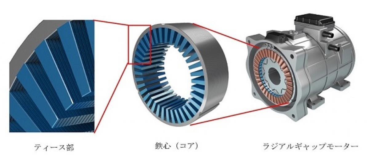 日立金属:アモルファス金属を用いたモーターの高効率化技術を開発