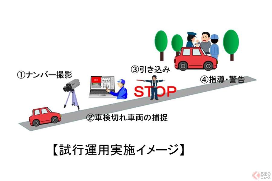 罰金最高50万円!車検切れ車の取締りへ「ナンバー自動読取取得装置」いよいよ本格運用開始