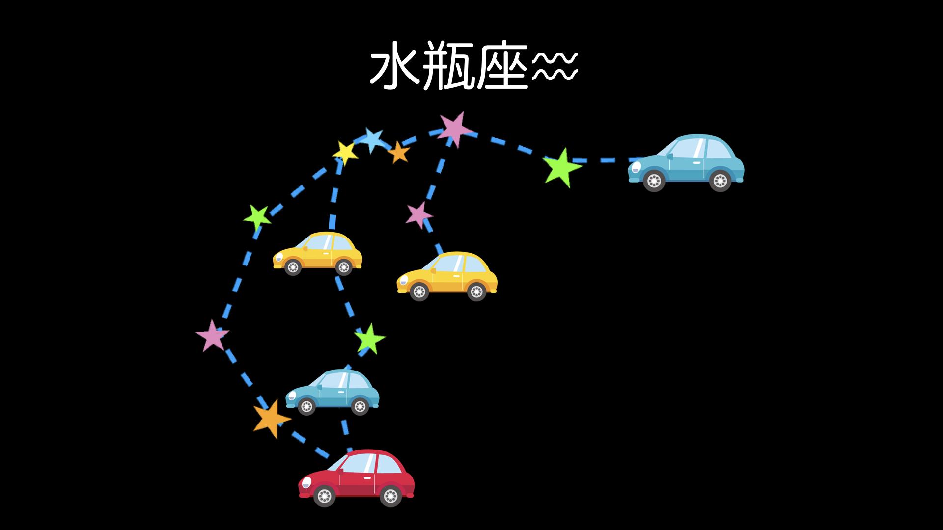 【CarMeで12星座占い】今週のあなたの運勢は?ー10月1日~10月7日