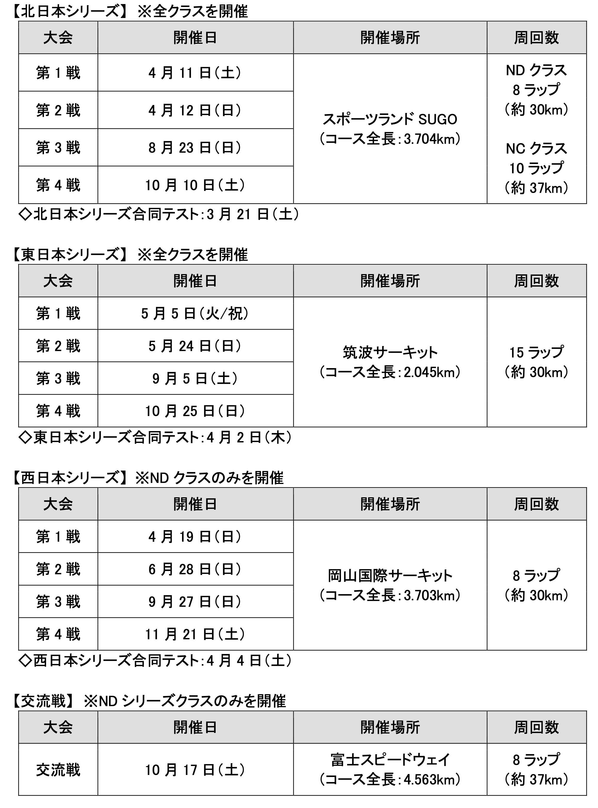 ロードスターパーティレースIII 2020年暫定カレンダー発表