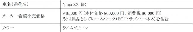 高回転域での優れた性能と中回転域での豊かなトルクを両立したカワサキのレース専用モデル「Ninja ZX-6R」