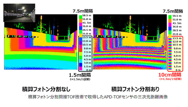 パナソニック 長距離、高精度の距離測定ができる「TOF長距離画像センサー」を開発