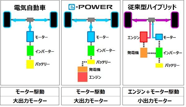 ジューク&マイクラも国内に来ず…日産はなぜ欧州向けモデルを日本で売らないのか