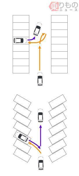 「前向き駐車」をお願いされるワケ 車の向きが設定された駐車場のレイアウトも?